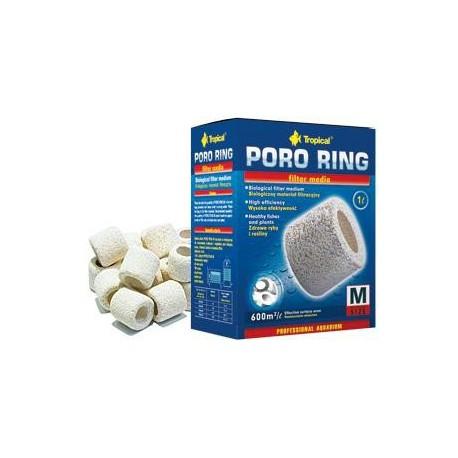 Tropical Poro Ring M